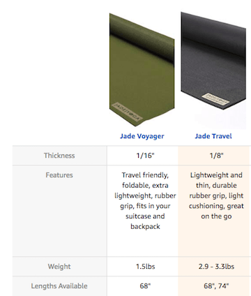 Comparison between Jade Voyager and Jade Travel mat